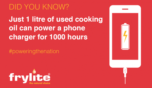 DidyouknowPhone